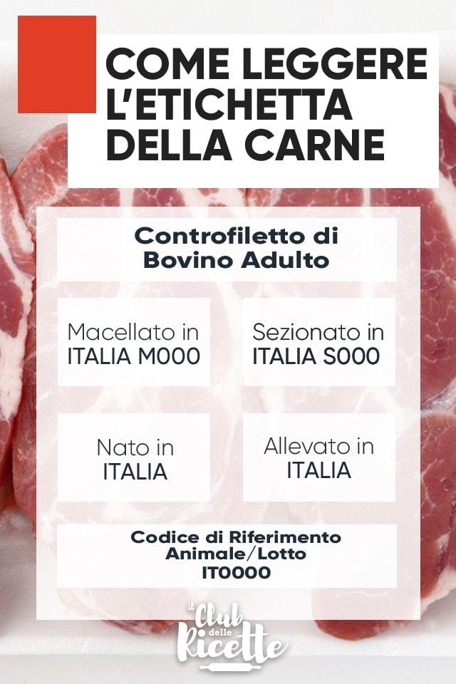 Come Leggere Etichetta Carne Card